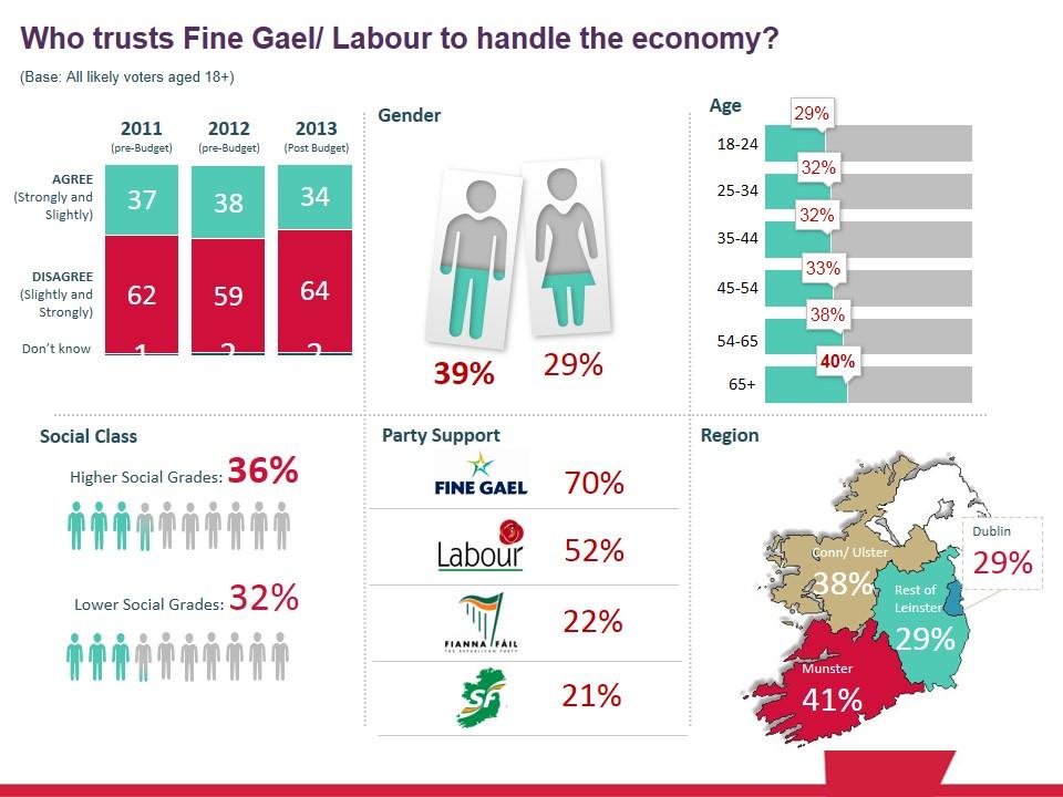 SBP-Oct-2013-Poll-Report-econ-comp