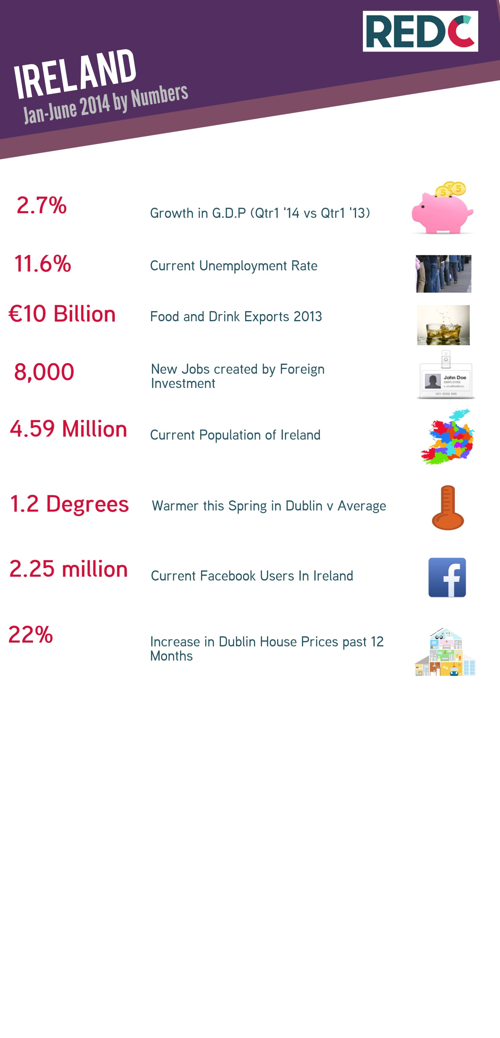 Ireland-Jan-June-2014-1