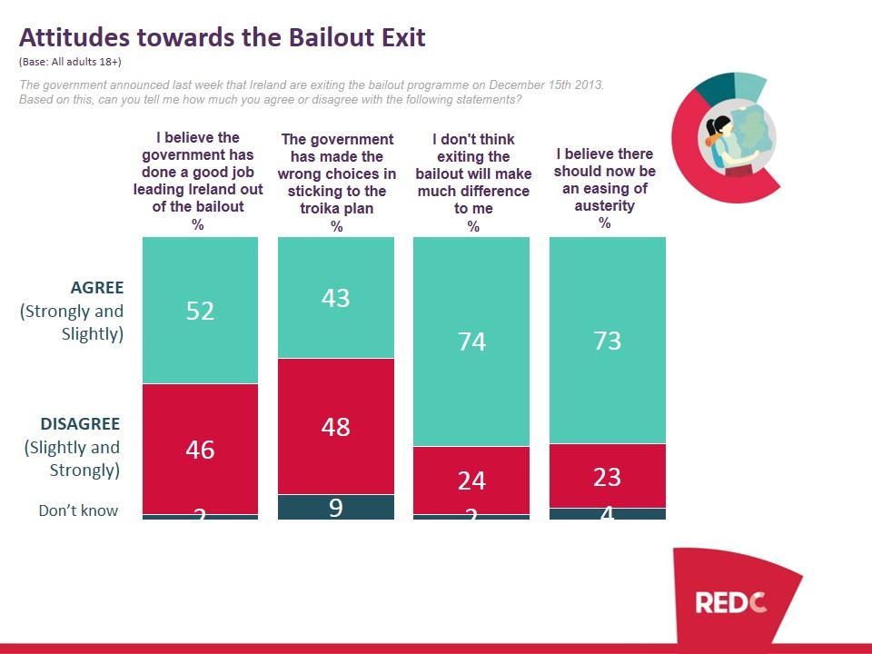SBP-Nov-2013-Poll-Report-2