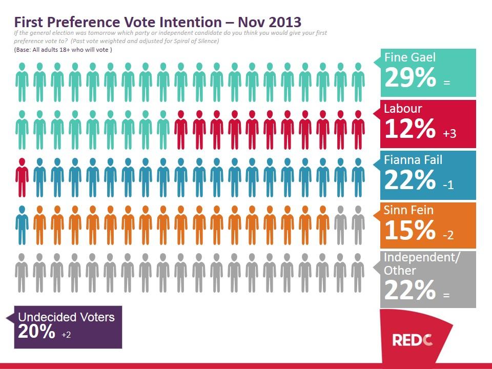 SBP-Nov-2013-Poll-Report
