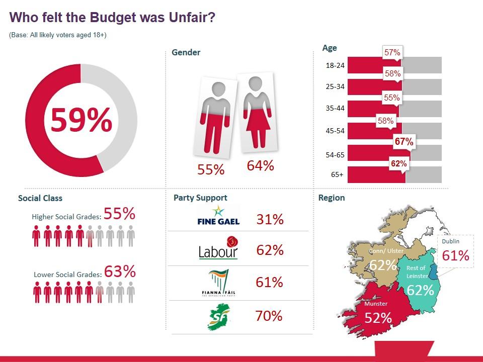 SBP-Oct-2013-Poll-Report-fairness