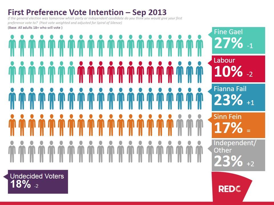 SBP-Sep-2013-Poll-Report