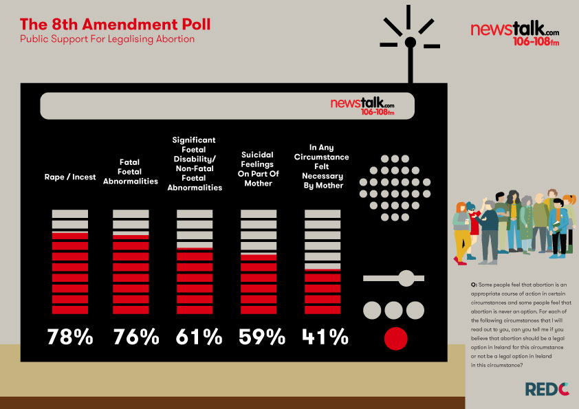The-8th-Amendment-Poll