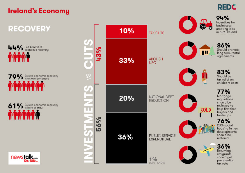 Irelands-economy-FINAL